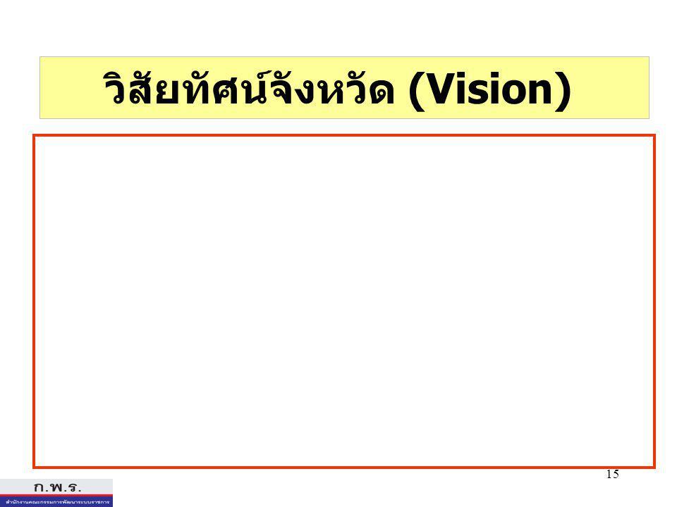15 วิสัยทัศน์จังหวัด (Vision)