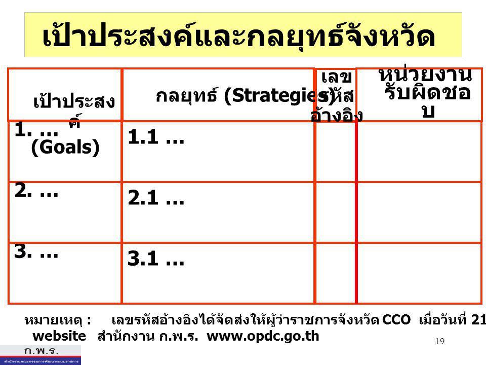 19 เป้าประสงค์และกลยุทธ์จังหวัด 1.1 … 3.1 … 2.1 … กลยุทธ์ (Strategies) หน่วยงาน รับผิดชอ บ เป้าประสง ค์ (Goals) 1.