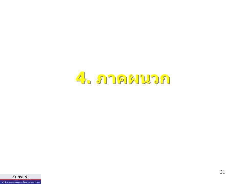 21 4. ภาคผนวก