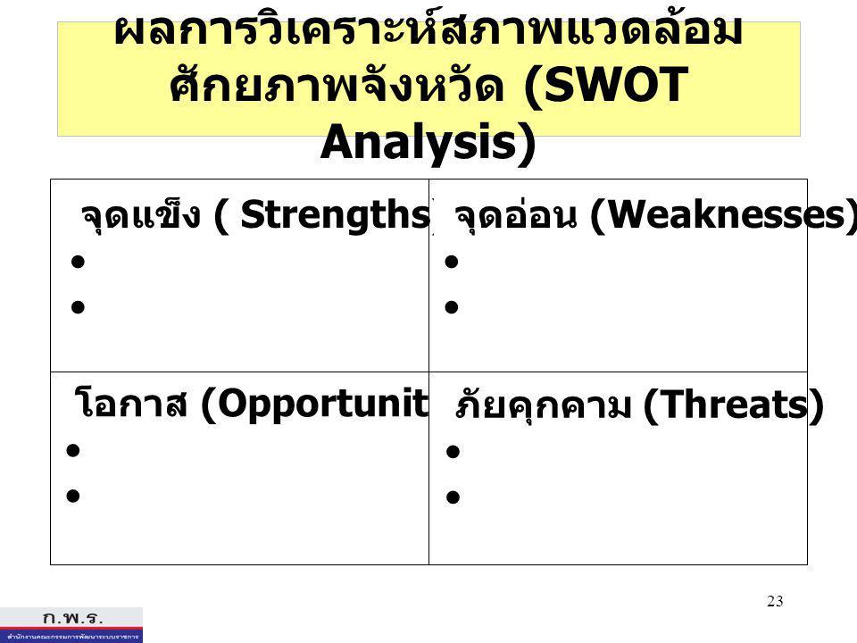 23 ผลการวิเคราะห์สภาพแวดล้อม ศักยภาพจังหวัด (SWOT Analysis) โอกาส (Opportunities) โอกาส (Opportunities) จุดแข็ง ( Strengths) จุดอ่อน (Weaknesses) ภัยคุกคาม (Threats)