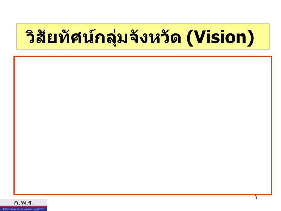 8 วิสัยทัศน์กลุ่มจังหวัด (Vision)