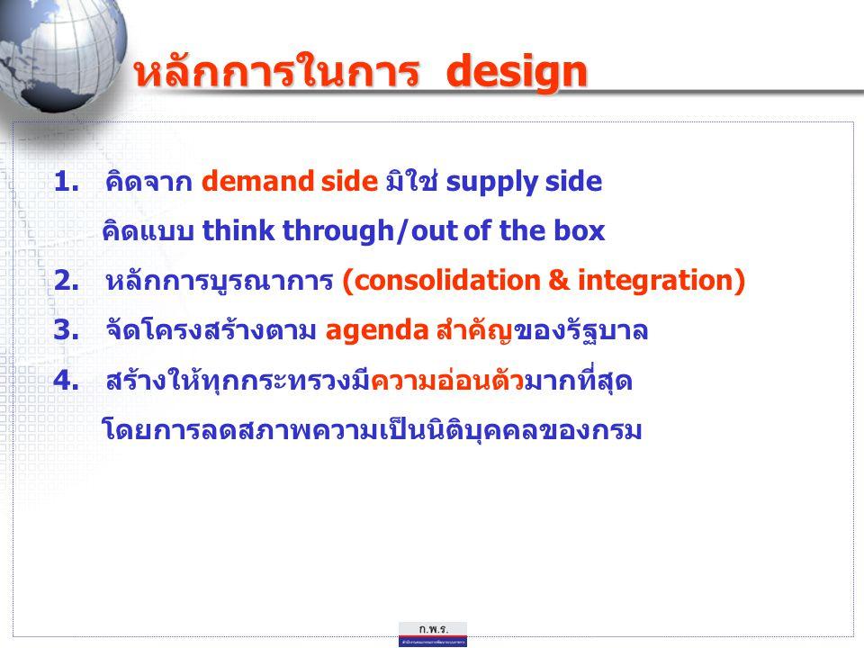 หลักการในการ design 1.คิดจาก demand side มิใช่ supply side คิดแบบ think through/out of the box 2.หลักการบูรณาการ (consolidation & integration) 3.จัดโค
