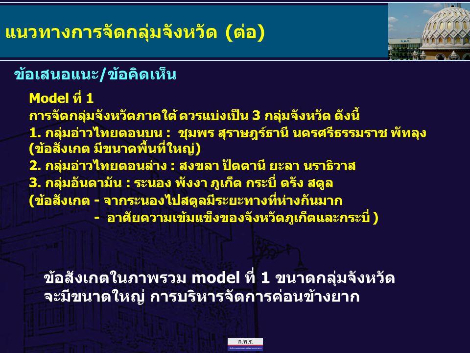 แนวทางการจัดกลุ่มจังหวัด (ต่อ) Model ที่ 2 การจัดกลุ่มจังหวัดภาคใต้ ควรแบ่งเป็น 4 กลุ่มจังหวัด ดังนี้ 1.กลุ่มอ่าวไทยตอนบน : ชุมพร (10 อำเภอ) สุราษฎร์ธานี (19 อำเภอ) 2.กลุ่มอ่าวไทยตอนกลาง : นครศรีธรรมราช (23 อำเภอ) พัทลุง (11 อำเภอ) 3.กลุ่มชายแดน (เน้นความมั่นคงเป็นหลัก) : สงขลา (16 อำเภอ) ปัตตานี (12 อำเภอ) ยะลา (8 อำเภอ) นราธิวาส (13 อำเภอ) สตูล (7 อำเภอ) 4.กลุ่มอันดามัน : ระนอง 5 พังงา 8 ภูเก็ต 3 กระบี่ 8 ตรัง 10 ข้อเสนอแนะ/ข้อคิดเห็น ข้อสังเกตในภาพรวม Model ที่ 2 กลุ่มอ่าวไทยตอนบนและ ตอนกลาง จะมีขนาดพื้นที่เล็กทำให้การประสานงานระหว่าง จังหวัดคล่องตัวมากขึ้น