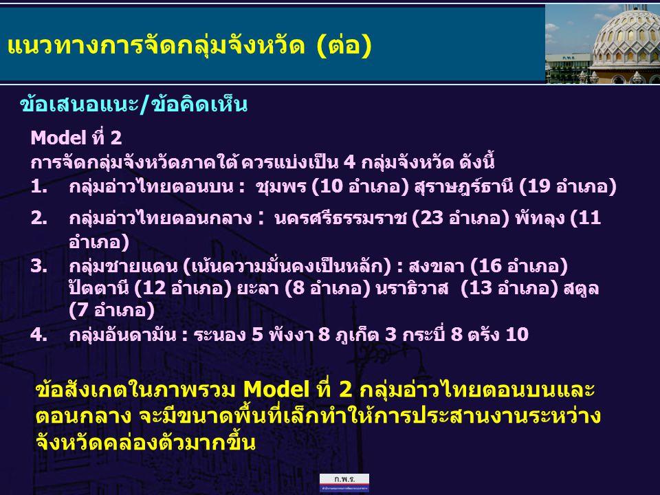 แนวทางการจัดกลุ่มจังหวัด (ต่อ) Model ที่ 3 การจัดกลุ่มจังหวัดภาคใต้ ควรแบ่งเป็น 4 กลุ่มจังหวัด ดังนี้ 1.กลุ่มภาคใต้ตอนบน : ชุมพร (10 อำเภอ) สุราษฎร์ธานี (19 อำเภอ) นครศรีธรรมราช (23 อำเภอ) 2.กลุ่มภาคใต้ตอนกลาง : พัทลุง (11 อำเภอ) ตรัง (10 อำเภอ) สตูล (7 อำเภอ) 3.กลุ่มชายแดน (เน้นความมั่นคงเป็นหลัก) : สงขลา (16 อำเภอ) ปัตตานี (12 อำเภอ) ยะลา (8 อำเภอ) นราธิวาส (13 อำเภอ) 4.กลุ่มอันดามัน : ระนอง (5 อำเภอ) พังงา (8 อำเภอ) ภูเก็ต (3 อำเภอ) กระบี่ (8 อำเภอ) ข้อเสนอแนะ/ข้อคิดเห็น ข้อสังเกตในภาพรวม Model ที่ 3 พิจารณาภายใต้ประเด็นยุทธศาสตร์ร่วมกันแต่ละ กลุ่มโดยพิจารณาจากผลิตผล ความเชื่อมโยงทางเศรษฐกิจเป็นหลัก รวมทั้งการ ทำงานเชื่อมโยงของภาคเอกชนร่วมกันแต่ละกลุ่มจังหวัด