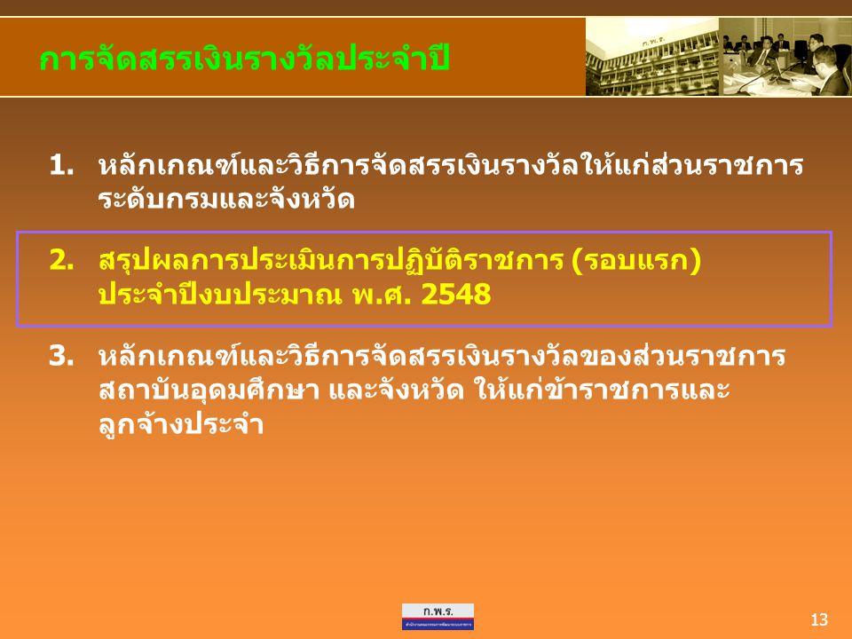 13 การจัดสรรเงินรางวัลประจำปี 1.หลักเกณฑ์และวิธีการจัดสรรเงินรางวัลให้แก่ส่วนราชการ ระดับกรมและจังหวัด 2.สรุปผลการประเมินการปฏิบัติราชการ (รอบแรก) ประ