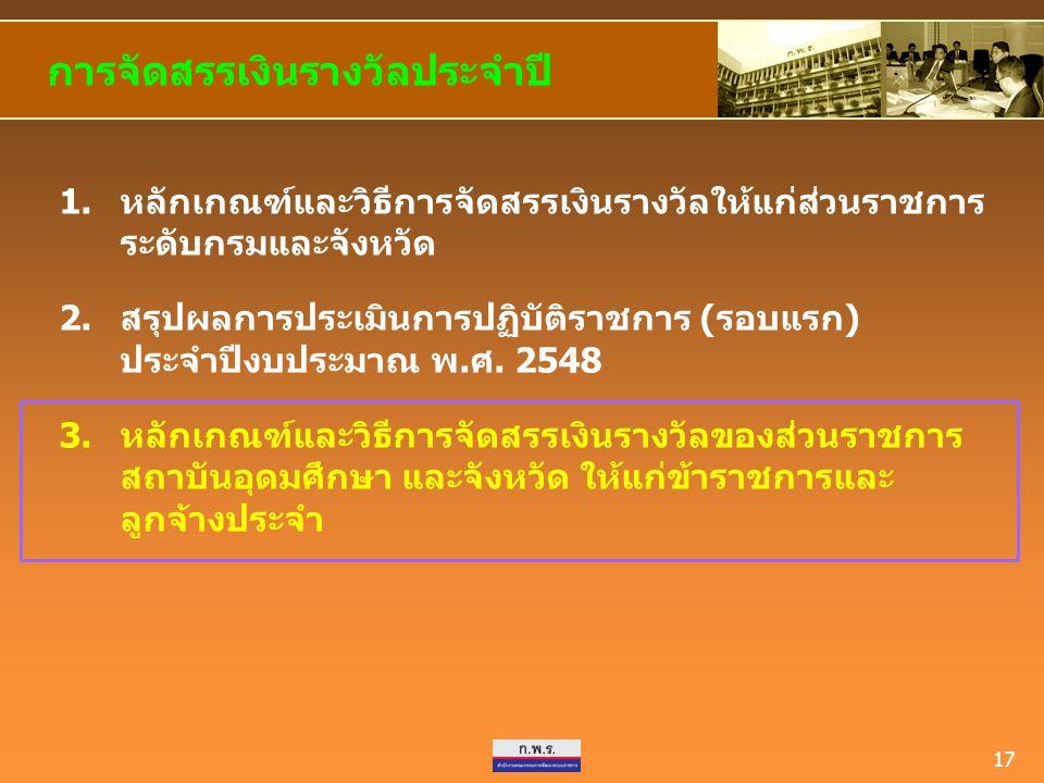 17 การจัดสรรเงินรางวัลประจำปี 1.หลักเกณฑ์และวิธีการจัดสรรเงินรางวัลให้แก่ส่วนราชการ ระดับกรมและจังหวัด 2.สรุปผลการประเมินการปฏิบัติราชการ (รอบแรก) ประ