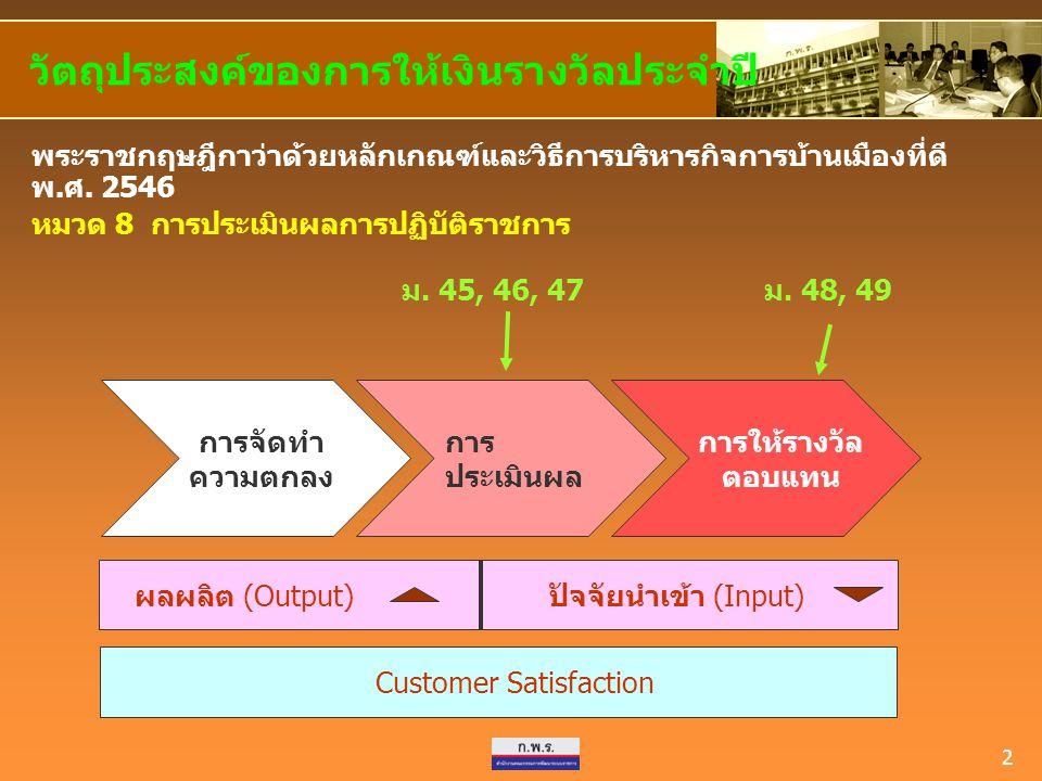2 วัตถุประสงค์ของการให้เงินรางวัลประจำปี ม. 45, 46, 47 Customer Satisfaction ผลผลิต (Output) ปัจจัยนำเข้า (Input) การ ประเมินผล การจัดทำ ความตกลง การใ