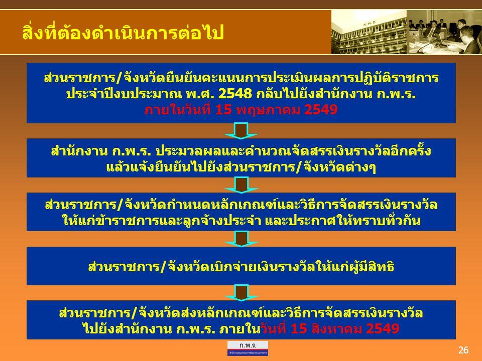 26 ส่วนราชการ/จังหวัดยืนยันคะแนนการประเมินผลการปฏิบัติราชการ ประจำปีงบประมาณ พ.ศ. 2548 กลับไปยังสำนักงาน ก.พ.ร. ภายในวันที่ 15 พฤษภาคม 2549 สิ่งที่ต้อ