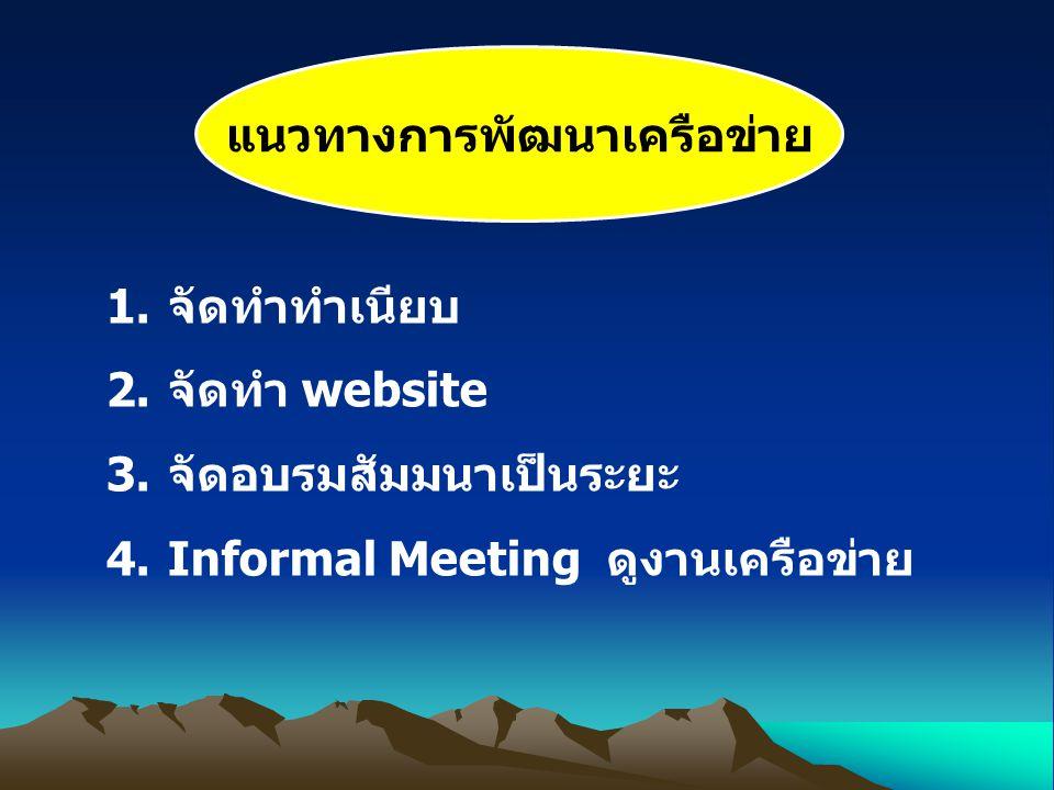 1.จัดทำทำเนียบ 2.จัดทำ website 3.จัดอบรมสัมมนาเป็นระยะ 4.Informal Meeting ดูงานเครือข่าย แนวทางการพัฒนาเครือข่าย