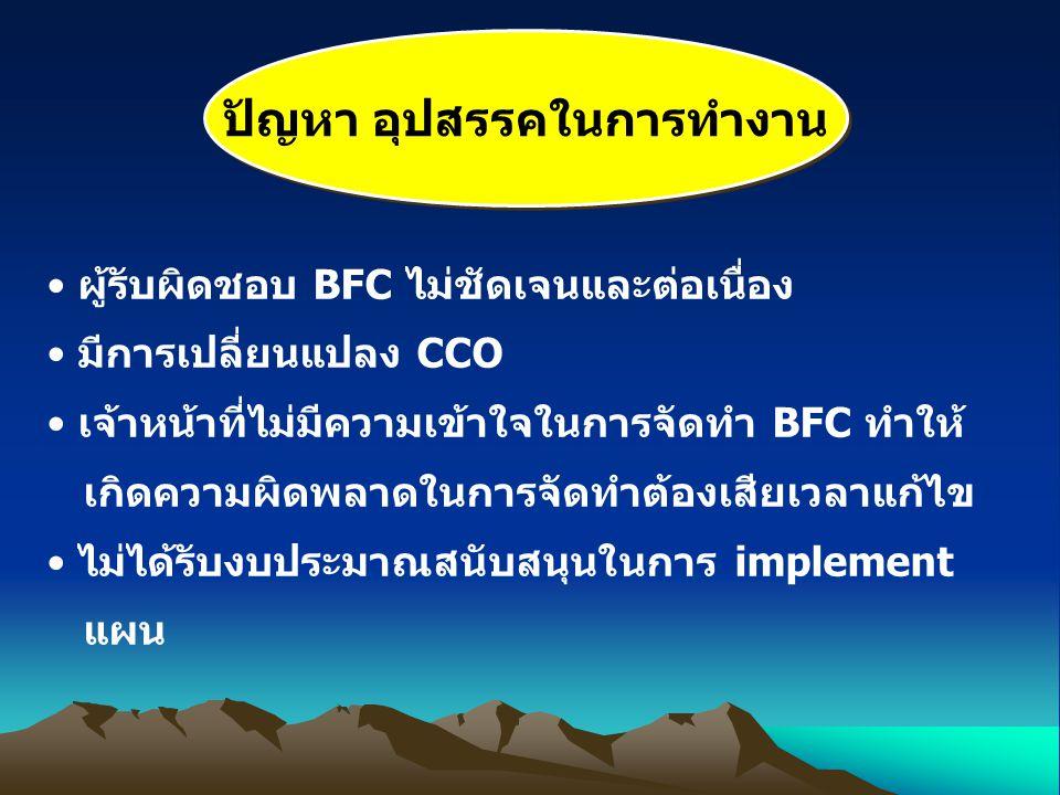 ผู้รับผิดชอบ BFC ไม่ชัดเจนและต่อเนื่อง มีการเปลี่ยนแปลง CCO เจ้าหน้าที่ไม่มีความเข้าใจในการจัดทำ BFC ทำให้ เกิดความผิดพลาดในการจัดทำต้องเสียเวลาแก้ไข