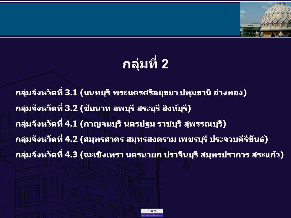 กลุ่มที่ 2 กลุ่มจังหวัดที่ 3.1 (นนทบุรี พระนครศรีอยุธยา ปทุมธานี อ่างทอง) กลุ่มจังหวัดที่ 3.2 (ชัยนาท ลพบุรี สระบุรี สิงห์บุรี) กลุ่มจังหวัดที่ 4.1 (กาญจนบุรี นครปฐม ราชบุรี สุพรรณบุรี) กลุ่มจังหวัดที่ 4.2 (สมุทรสาคร สมุทรสงคราม เพชรบุรี ประจวบคีรีขันธ์) กลุ่มจังหวัดที่ 4.3 (ฉะเชิงเทรา นครนายก ปราจีนบุรี สมุทรปราการ สระแก้ว)