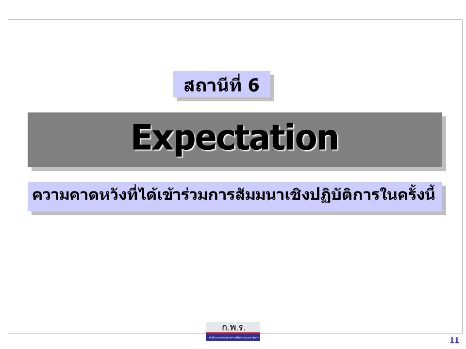 11 11 ExpectationExpectation ความคาดหวังที่ได้เข้าร่วมการสัมมนาเชิงปฏิบัติการในครั้งนี้ สถานีที่ 6