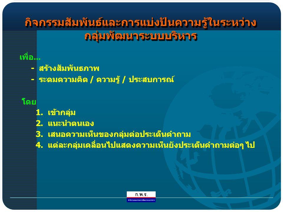 กิจกรรม 6 สถานี KM RBM PMQA Exp. BfC GG 1 2 3 4 5 6
