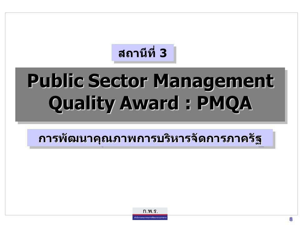8 8 Public Sector Management Quality Award : PMQA การพัฒนาคุณภาพการบริหารจัดการภาครัฐการพัฒนาคุณภาพการบริหารจัดการภาครัฐ สถานีที่ 3