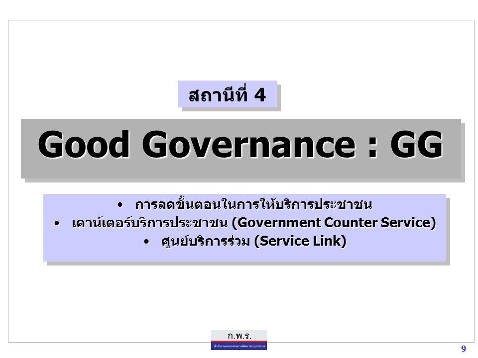 9 9 Good Governance : GG การลดขั้นตอนในการให้บริการประชาชนการลดขั้นตอนในการให้บริการประชาชน เคาน์เตอร์บริการประชาชน (Government Counter Service)เคาน์เตอร์บริการประชาชน (Government Counter Service) ศูนย์บริการร่วม (Service Link)ศูนย์บริการร่วม (Service Link) การลดขั้นตอนในการให้บริการประชาชนการลดขั้นตอนในการให้บริการประชาชน เคาน์เตอร์บริการประชาชน (Government Counter Service)เคาน์เตอร์บริการประชาชน (Government Counter Service) ศูนย์บริการร่วม (Service Link)ศูนย์บริการร่วม (Service Link) สถานีที่ 4