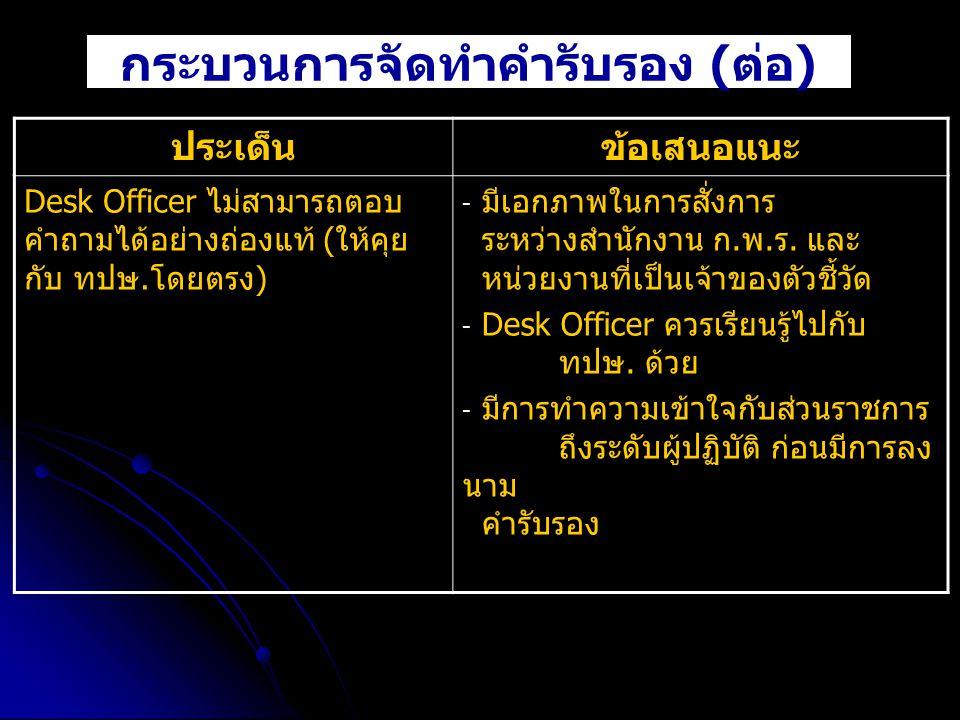 ประเด็นข้อเสนอแนะ Desk Officer ไม่สามารถตอบ คำถามได้อย่างถ่องแท้ (ให้คุย กับ ทปษ.โดยตรง) - มีเอกภาพในการสั่งการ ระหว่างสำนักงาน ก.พ.ร.