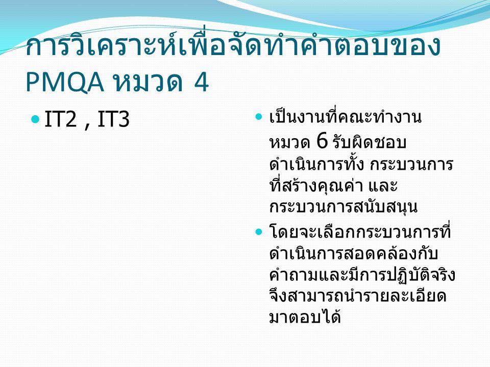 การวิเคราะห์เพื่อจัดทำคำตอบของ PMQA หมวด 4 IT2, IT3 เป็นงานที่คณะทำงาน หมวด 6 รับผิดชอบ ดำเนินการทั้ง กระบวนการ ที่สร้างคุณค่า และ กระบวนการสนับสนุน โดยจะเลือกกระบวนการที่ ดำเนินการสอดคล้องกับ คำถามและมีการปฏิบัติจริง จึงสามารถนำรายละเอียด มาตอบได้