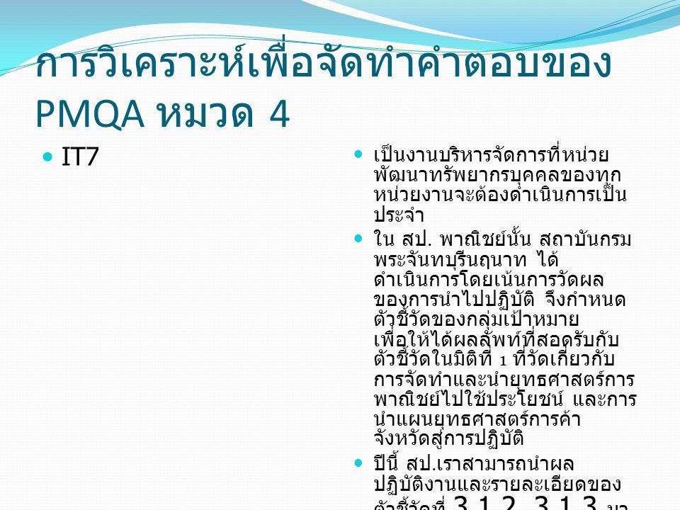 การวิเคราะห์เพื่อจัดทำคำตอบของ PMQA หมวด 4 IT7 เป็นงานบริหารจัดการที่หน่วย พัฒนาทรัพยากรบุคคลของทุก หน่วยงานจะต้องดำเนินการเป็น ประจำ ใน สป. พาณิชย์นั