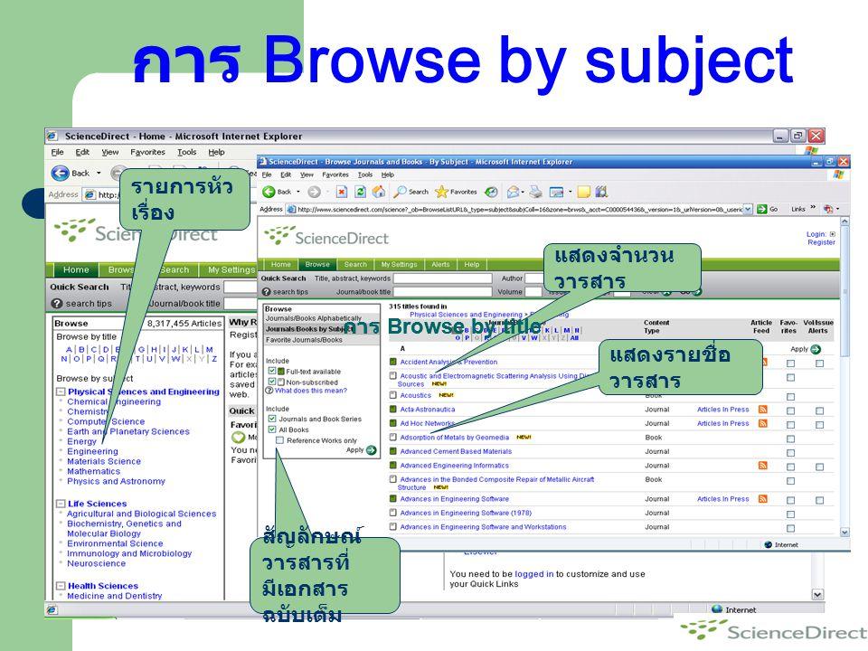 การ Browse by subject รายการหัว เรื่อง แสดงรายชื่อ วารสาร สัญลักษณ์ วารสารที่ มีเอกสาร ฉบับเต็ม แสดงจำนวน วารสาร การ Browse by title