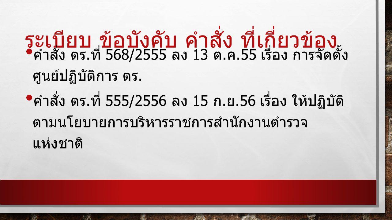 ระเบียบ ข้อบังคับ คำสั่ง ที่เกี่ยวข้อง คำสั่ง ตร. ที่ 568/2555 ลง 13 ต. ค.55 เรื่อง การจัดตั้ง ศูนย์ปฏิบัติการ ตร. คำสั่ง ตร. ที่ 555/2556 ลง 15 ก. ย.