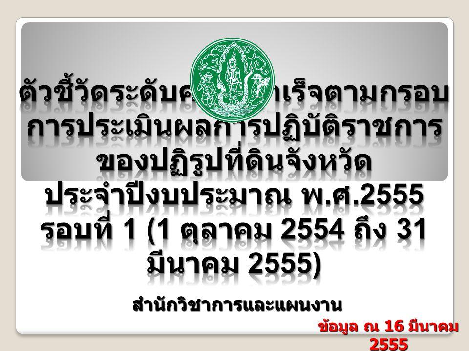 สำนักวิชาการและแผนงาน ข้อมูล ณ 16 มีนาคม 2555