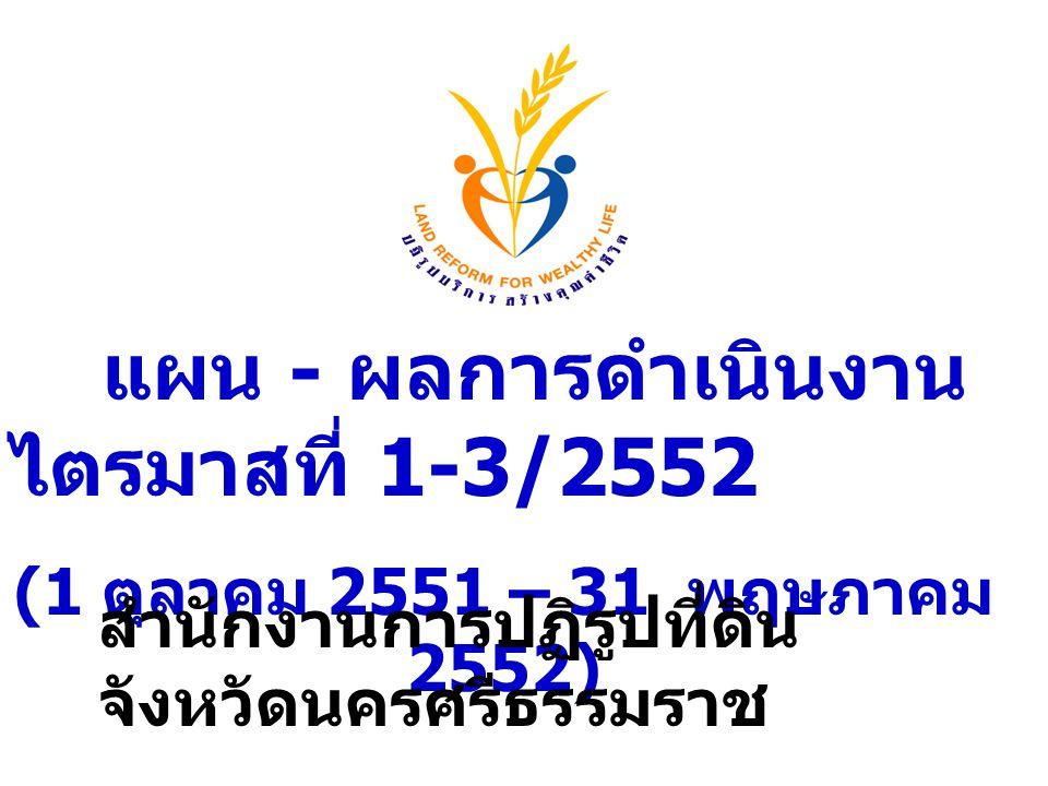 แผน - ผลการดำเนินงาน ไตรมาสที่ 1-3/2552 (1 ตุลาคม 2551 – 31 พฤษภาคม 2552) สำนักงานการปฏิรูปที่ดิน จังหวัดนครศรีธรรมราช