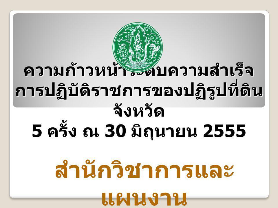 ความก้าวหน้าระดับความสำเร็จ การปฏิบัติราชการของปฏิรูปที่ดิน จังหวัด 5 ครั้ง ณ 30 มิถุนายน 2555 สำนักวิชาการและ แผนงาน
