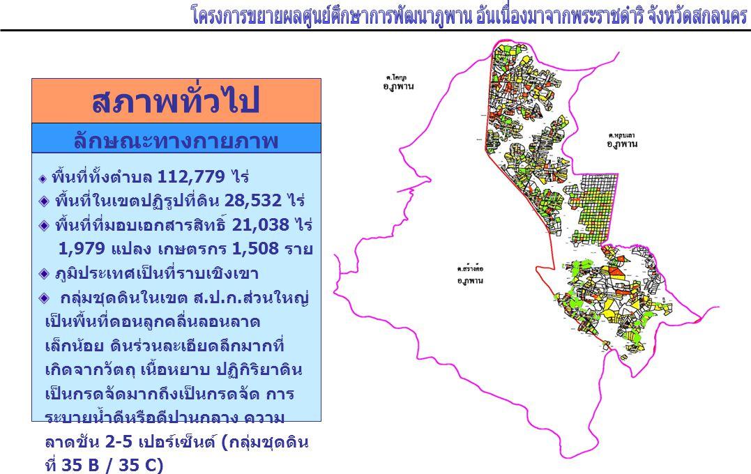 สภาพทั่วไป ลักษณะทางกายภาพ พื้นที่ทั้งตำบล 112,779 ไร่ พื้นที่ในเขตปฏิรูปที่ดิน 28,532 ไร่ พื้นที่ที่มอบเอกสารสิทธิ์ 21,038 ไร่ 1,979 แปลง เกษตรกร 1,5