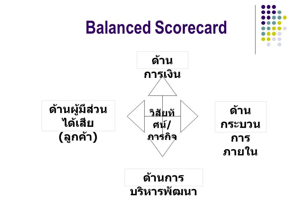 Balanced Scorecard ด้าน การเงิน ด้าน กระบวน การ ภายใน ด้านผู้มีส่วน ได้เสีย ( ลูกค้า ) ด้านการ บริหารพัฒนา วิสัยทั ศน์ / ภารกิจ