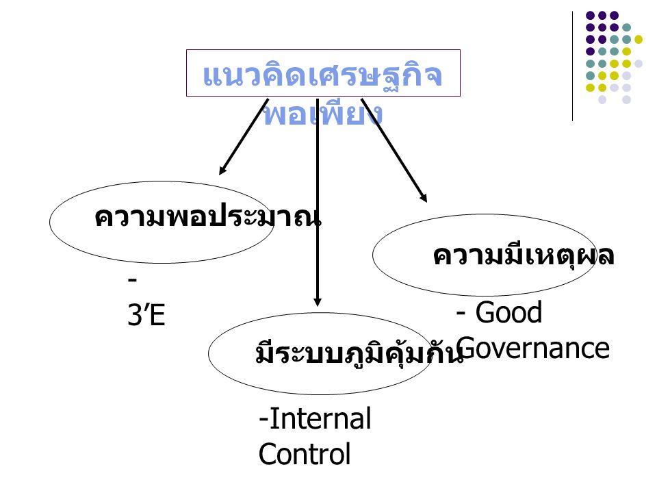 แนวคิดเศรษฐกิจ พอเพียง ความพอประมาณ ความมีเหตุผลมีระบบภูมิคุ้มกัน - 3'E - Good Governance -Internal Control