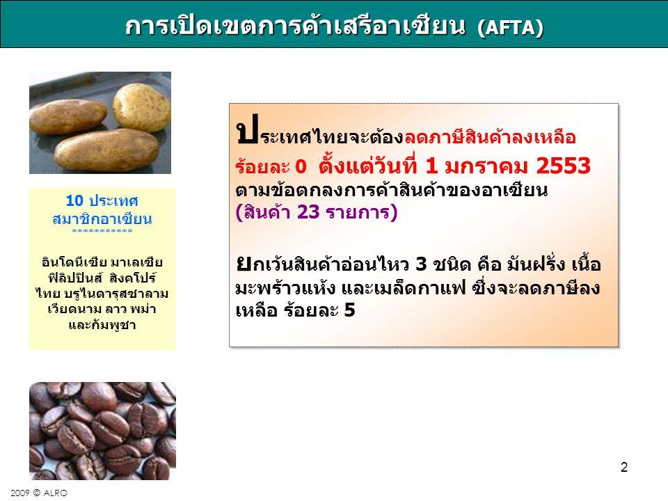 2 2009 © ALRO การเปิดเขตการค้าเสรีอาเซียน (AFTA) ป ระเทศไทยจะต้องลดภาษีสินค้าลงเหลือ ร้อยละ 0 ตั้งแต่วันที่ 1 มกราคม 2553 ตามข้อตกลงการค้าสินค้าของอาเ