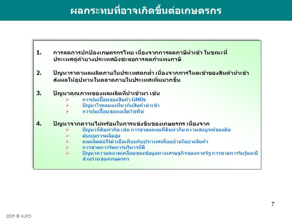 7 1.การลดการปกป้องเกษตรกรไทย เนื่องจากการลดภาษีนำเข้า ในขณะที่ ประเทศคู่ค้าบางประเทศยังชะลอการลดกำแพงภาษี 2.ปัญหาราคาผลผลิตภายในประเทศตกต่ำ เนื่องจากก