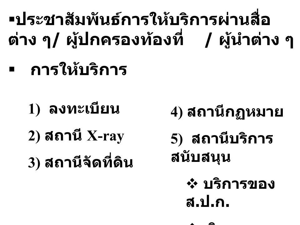  ประชาสัมพันธ์การให้บริการผ่านสื่อ ต่าง ๆ / ผู้ปกครองท้องที่ / ผู้นำต่าง ๆ  การให้บริการ 1) ลงทะเบียน 2) สถานี X-ray 3) สถานีจัดที่ดิน 4) สถานีกฏหมาย 5) สถานีบริการ สนับสนุน  บริการของ ส.