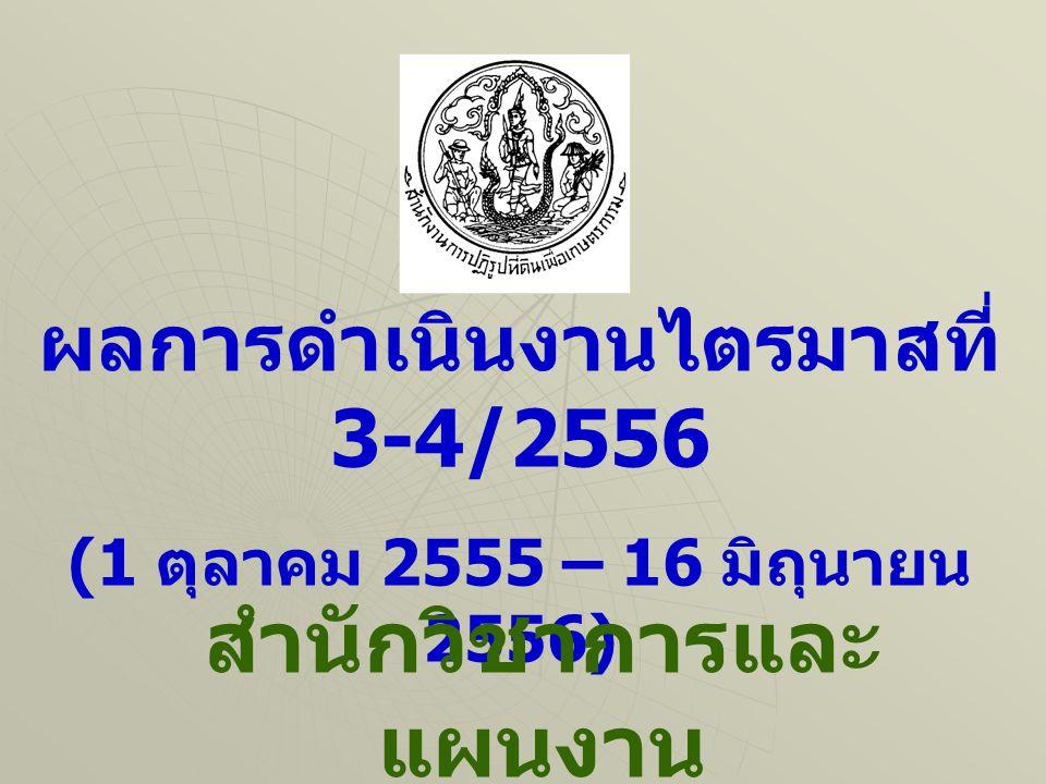 ผลการดำเนินงานไตรมาสที่ 3-4/2556 (1 ตุลาคม 2555 – 16 มิถุนายน 2556) สำนักวิชาการและ แผนงาน