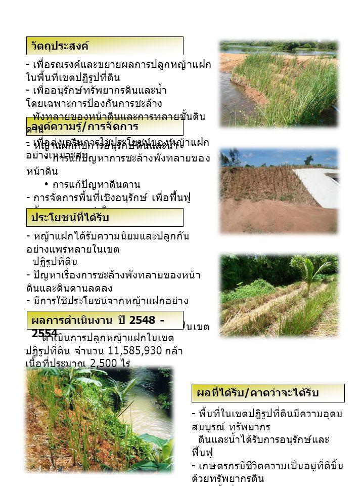  พัฒนาองค์ความรู้ ให้แก่เกษตรกรและ เจ้าหน้าที่ หลักสูตร หญ้าแฝกกับการพัฒนาคุณภาพ ชีวิตเกษตรกรในเขต ปฏิรูปที่ดิน จำนวน 72 ราย - ภาคเหนือตอนบน (9 จังหวัด ) จำนวน 27 ราย - ภาคเหนือตอนล่าง (8 จังหวัด ) จำนวน 24 ราย - ภาคใต้ตอนบน (7 จังหวัด ) จำนวน 21 ราย  ดำเนินการปลูกหญ้าแฝกในเขตปฏิรูป ที่ดิน 66 จังหวัด จำนวน 5,202,500 กล้า แผนดำเนินงาน ปี 2555 งบประมาณ 2,954,400 บาท