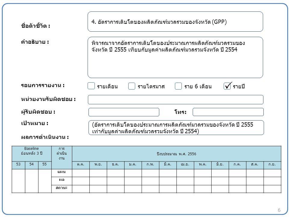 4. อัตราการเติบโตของผลิตภัณฑ์มวลรวมของจังหวัด (GPP) ชื่อตัวชี้วัด : รอบการรายงาน : รายเดือนรายไตรมาสราย 6 เดือน ผู้รับผิดชอบ : โทร: หน่วยงานรับผิดชอบ