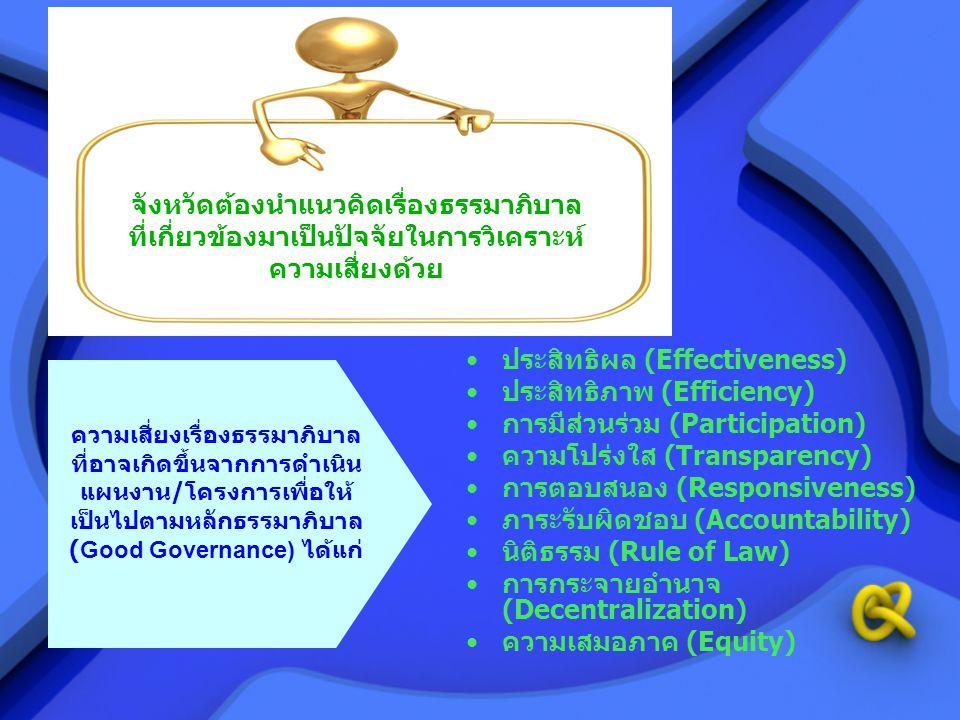 จังหวัดต้องนำแนวคิดเรื่องธรรมาภิบาล ที่เกี่ยวข้องมาเป็นปัจจัยในการวิเคราะห์ ความเสี่ยงด้วย ประสิทธิผล (Effectiveness) ประสิทธิภาพ (Efficiency) การมีส่วนร่วม (Participation) ความโปร่งใส (Transparency) การตอบสนอง (Responsiveness) ภาระรับผิดชอบ (Accountability) นิติธรรม (Rule of Law) การกระจายอำนาจ (Decentralization) ความเสมอภาค (Equity) ความเสี่ยงเรื่องธรรมาภิบาล ที่อาจเกิดขึ้นจากการดำเนิน แผนงาน / โครงการเพื่อให้ เป็นไปตามหลักธรรมาภิบาล (Good Governance) ได้แก่