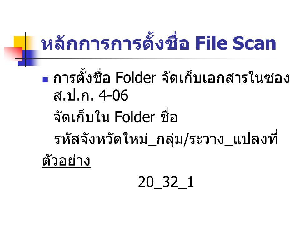 หลักการการตั้งชื่อ File Scan การตั้งชื่อ Folder จัดเก็บเอกสารในซอง ส. ป. ก. 4-06 จัดเก็บใน Folder ชื่อ รหัสจังหวัดใหม่ _ กลุ่ม / ระวาง _ แปลงที่ ตัวอย
