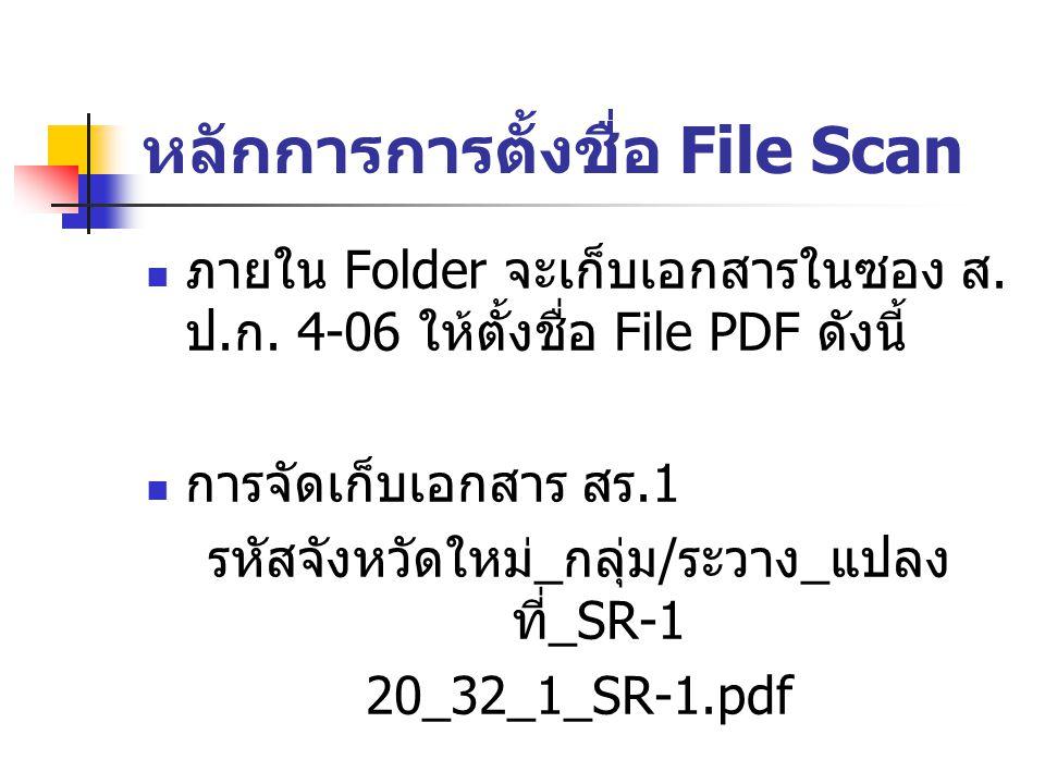 หลักการการตั้งชื่อ File Scan ภายใน Folder จะเก็บเอกสารในซอง ส. ป. ก. 4-06 ให้ตั้งชื่อ File PDF ดังนี้ การจัดเก็บเอกสาร สร.1 รหัสจังหวัดใหม่ _ กลุ่ม /