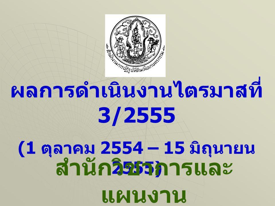 ผลการดำเนินงานไตรมาสที่ 3/2555 (1 ตุลาคม 2554 – 15 มิถุนายน 2555) สำนักวิชาการและ แผนงาน