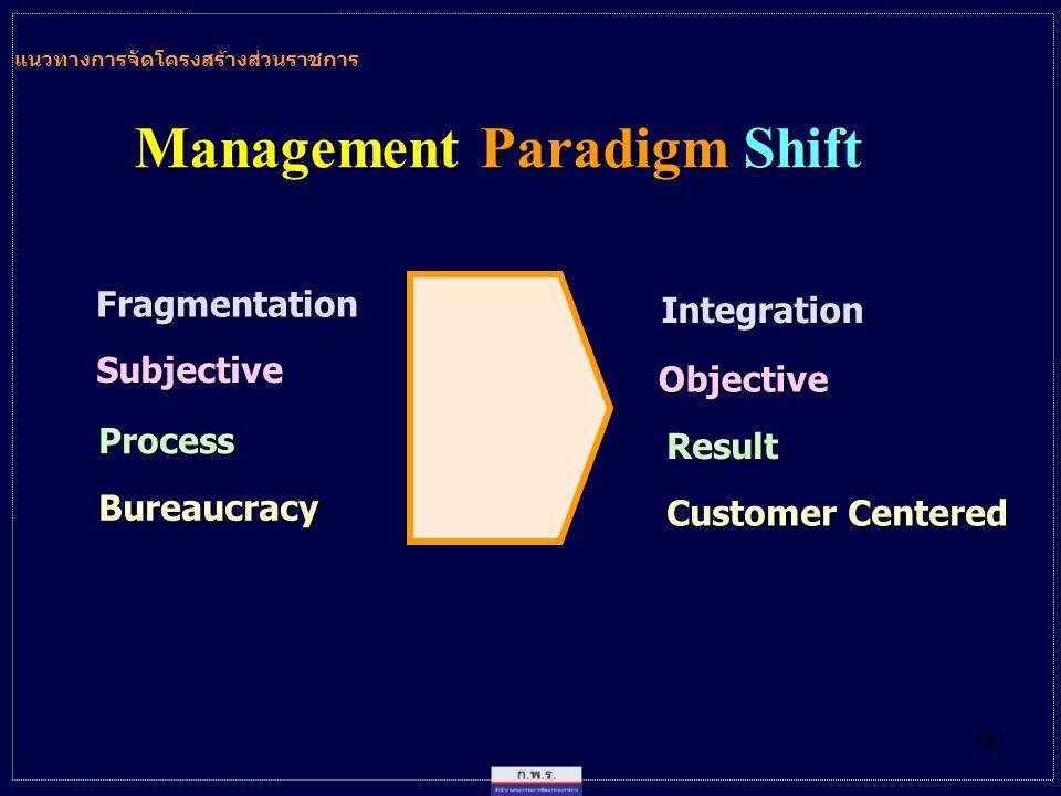 19 Management Paradigm Shift Fragmentation Subjective Integration Process Bureaucracy Objective Result Customer Centered แนวทางการจัดโครงสร้างส่วนราชการ