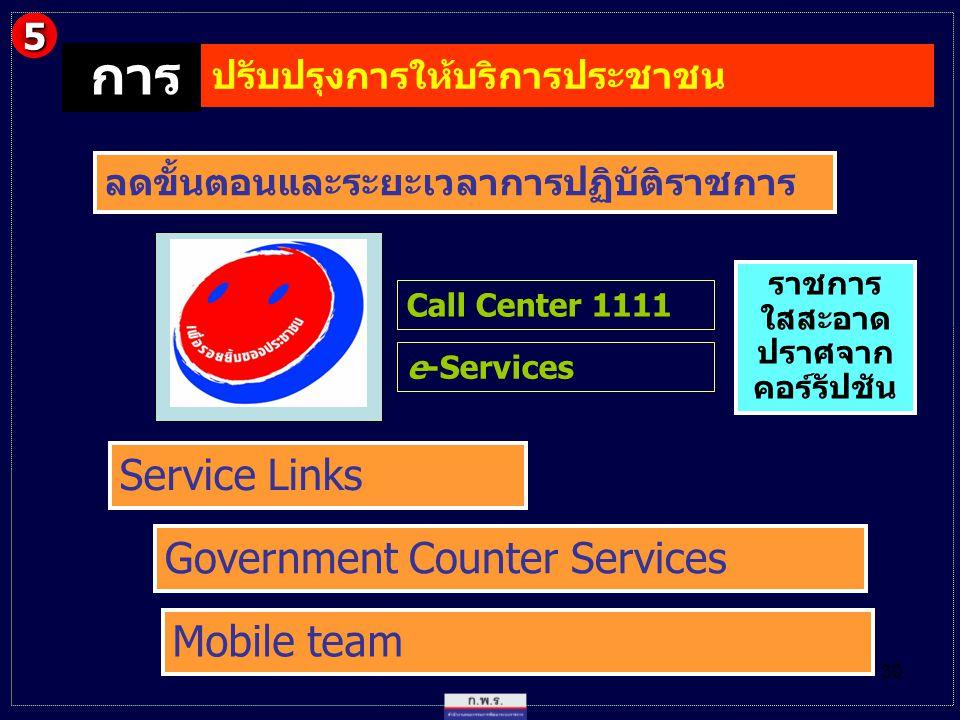 30 Service Links Government Counter Services Mobile team ลดขั้นตอนและระยะเวลาการปฏิบัติราชการ Call Center 1111 e-Services ราชการ ใสสะอาด ปราศจาก คอร์รัปชัน การ ปรับปรุงการให้บริการประชาชน การ 5