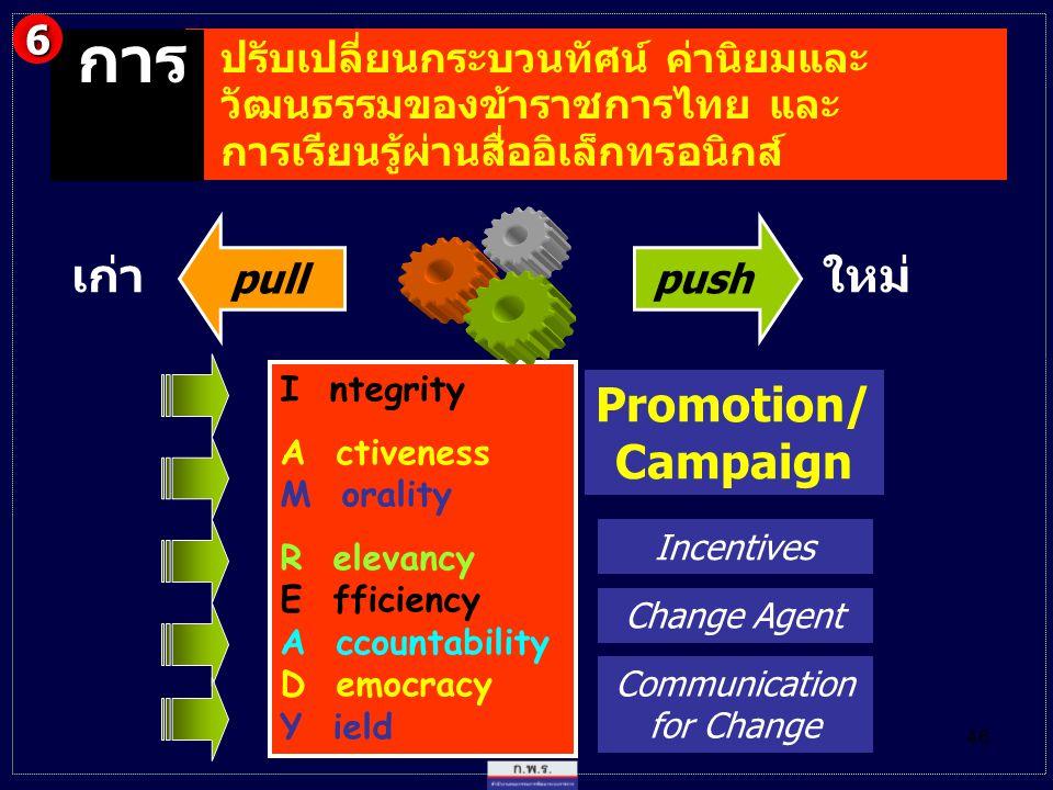 46 เก่าใหม่ I ntegrity A ctiveness M orality R elevancy E fficiency A ccountability D emocracy Y ield pushpull Change Agent Communication for Change Incentives Promotion/ Campaign ปรับเปลี่ยนกระบวนทัศน์ ค่านิยมและ วัฒนธรรมของข้าราชการไทย และ การเรียนรู้ผ่านสื่ออิเล็กทรอนิกส์ การ6