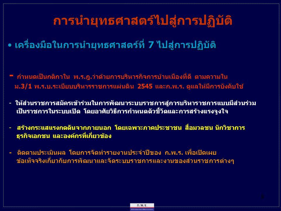 10 โครงสร้างระบบการบริหารราชการแผ่นดินแนวใหม่ คณะรัฐมนตรี รัฐธรรมนูญ ผลประโยชน์ของชาติ การตัดสินใจทางการเมือง การจัดสรรทรัพยากร ข้อเสนอแนะเชิงนโยบาย การปฏิบติงาน ผู้ว่าราชการจังหวัด อธิบดี ผลลัพธ์ขั้นสุดท้าย ผลลัพธ์ขั้นกลาง ผลลัพธ์ ผลผลิต/กิจกรรม Government-wideAgenda Area-basedAgenda FunctionalAgenda นรม.รนม.รมต.ปลัดกระทรวง นโยบายรัฐบาล ยุทธศาสตร์หลักของรัฐบาล ยุทธศาสตร์กระทรวง(ผลงานหลัก) ยุทธศาสตร์กลุ่มจังหวัด(ผลงานหลัก) โครงสร้างการบริหารราชการแผ่นดิน 2 การจัด