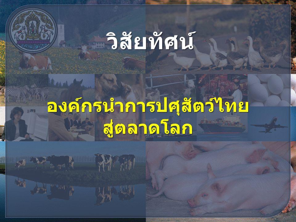 องค์กรนำการปศุสัตว์ไทยสู่ตลาดโลก วิสัยทัศน์
