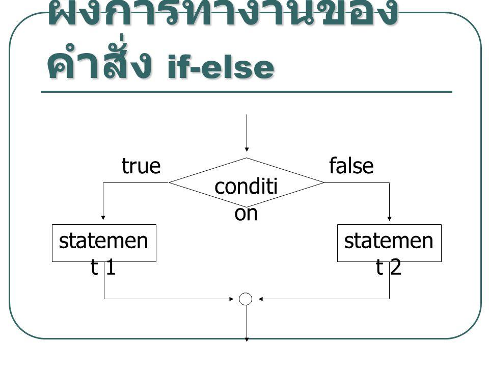 ผังการทำงานของ คำสั่ง if-else conditi on statemen t 2 truefalse statemen t 1