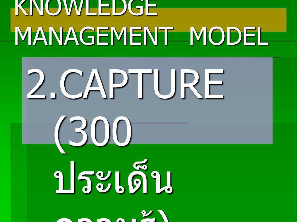 2.CAPTURE (300 ประเด็น ความรู้ ) KNOWLEDGE MANAGEMENT MODEL