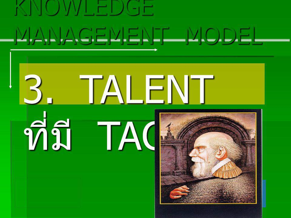 3. TALENT ที่มี TACIT KNOWLEDGE MANAGEMENT MODEL