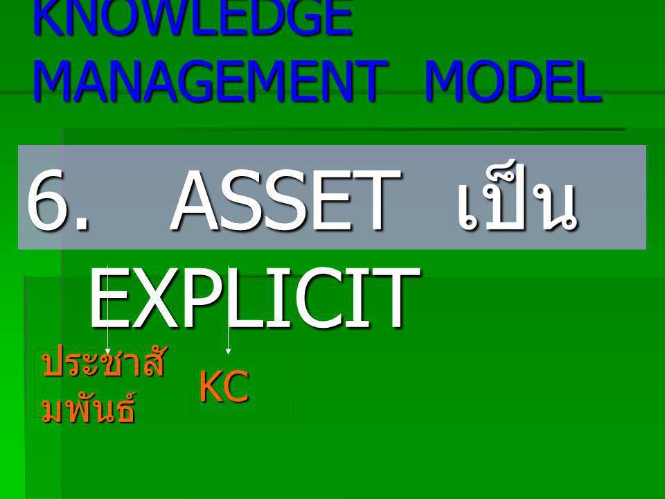 6. ASSET เป็น EXPLICIT KNOWLEDGE MANAGEMENT MODEL ประชาสั มพันธ์ KC
