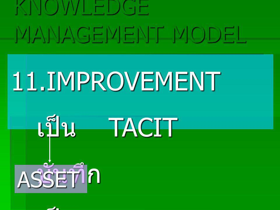 11.IMPROVEMENT เป็น TACIT บันทึก เป็น EXPLICIT KNOWLEDGE MANAGEMENT MODEL ASSET